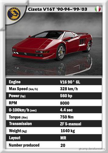 Cizeta Moroder V16T '1991-2003 (+Assetto Corsa mod)