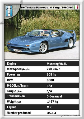 De Tomaso Pantera SI & Targa '1990–94