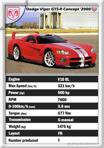 Dodge Viper GTS-R Concept' 2000