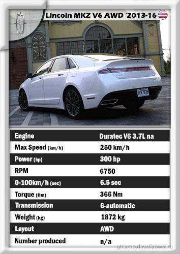 Lincoln MKZ V6 AWD '2013-16