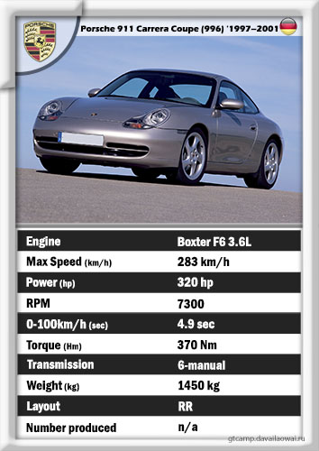 Porsche 911 Carrera Coupe (996) '97–01