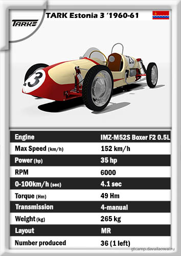 TARK Estonia 3 '1960-1961 (first USSR race car)