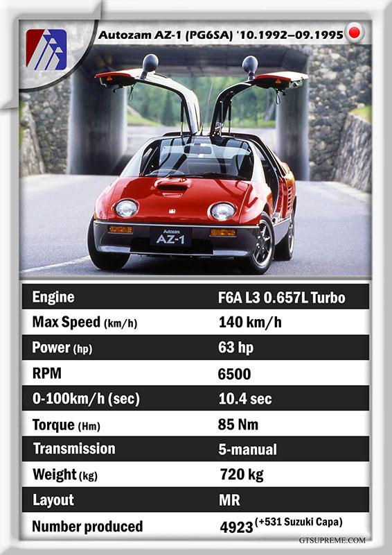 Autozam mazda AZ-1 pg6sa history GT data