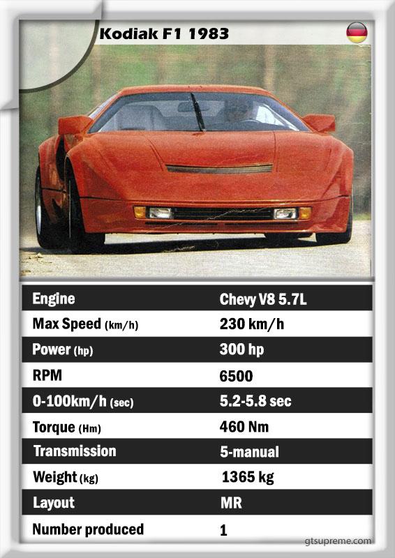 Kodiak F1 1983 history specs GT