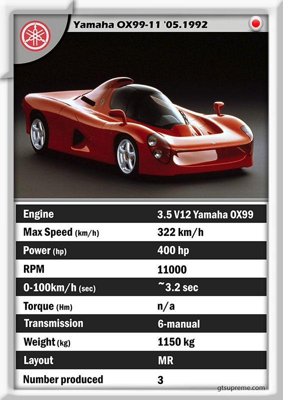 Yamaha OX99-11 specs history data gt
