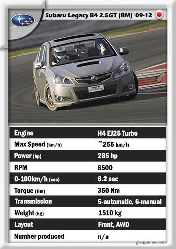 Subaru Legacy B4 2.5GT (BM) 2009-2012 (+Assetto corsa mod)