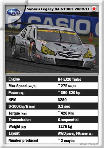 "Subaru Legacy B4 GT300 ""R&D Sport"" '2009-11 (+Assetto Corsa mod)"