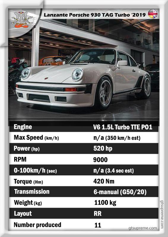 Lanzante Porsche 930 specs history data