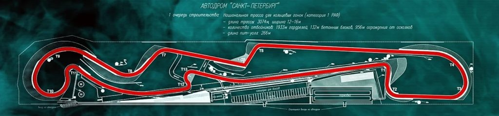 конфигурация трека Шушары санкт петербург