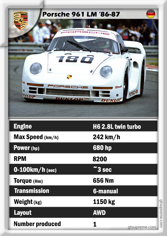 Porsche 961 specs assetto corsa