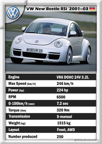 VW New Beetle RSi '2001–03