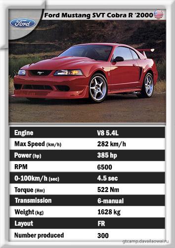 Ford Mustang SVT Cobra R '2000