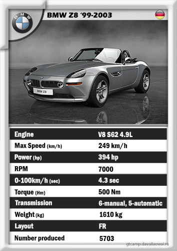 BMW Z8 '1999-2003 (best ever bavarian Z)