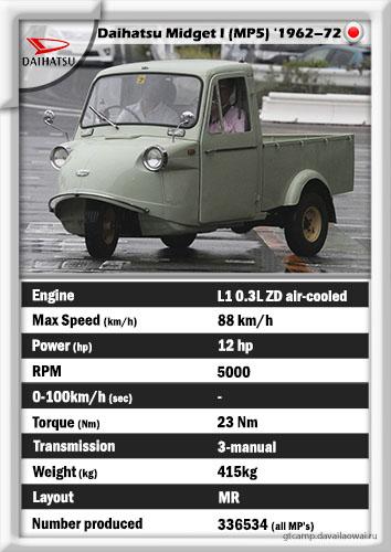 Daihatsu Midget MP5 '1962-1972