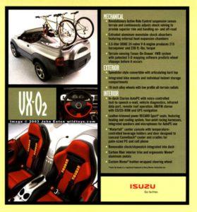 Isuzu VX-O2 Concept