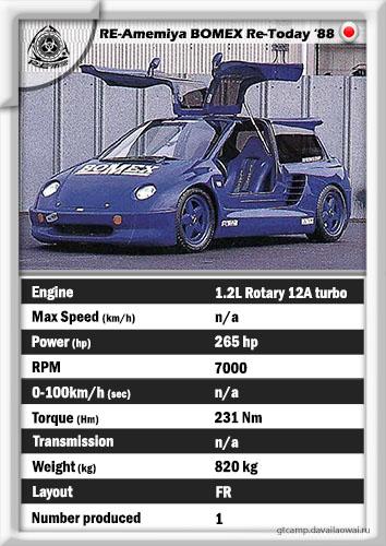 RE-Amemiya BOMEX Re-Honda Today '1988