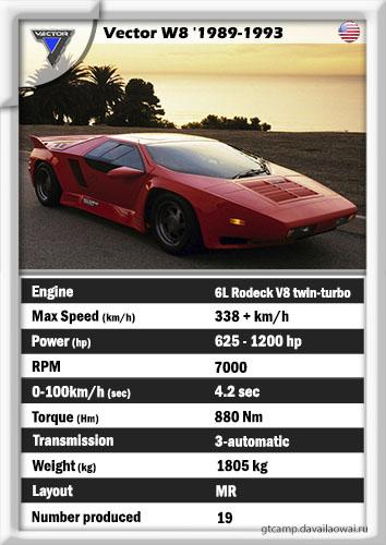 Vector W8 '1989-1993 (Aeromotive Engineering)