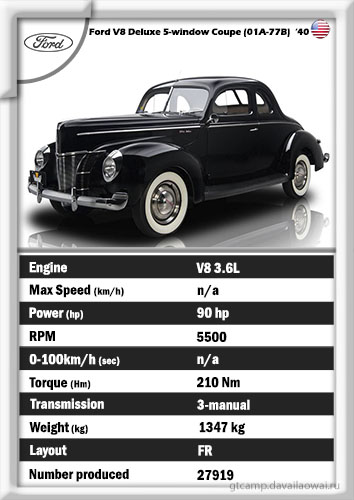 Ford V8 Deluxe 5-window Coupe (01A-77B)  '1940