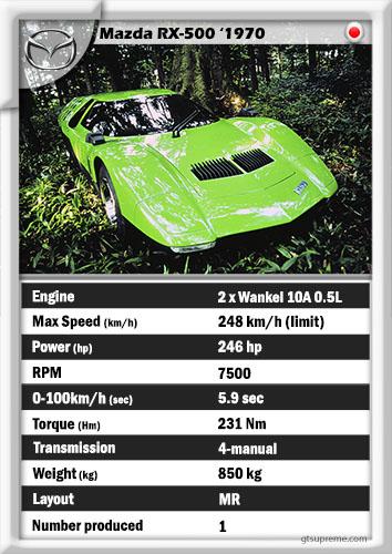 Mazda RX-500 '1970 (rotary-futurism)
