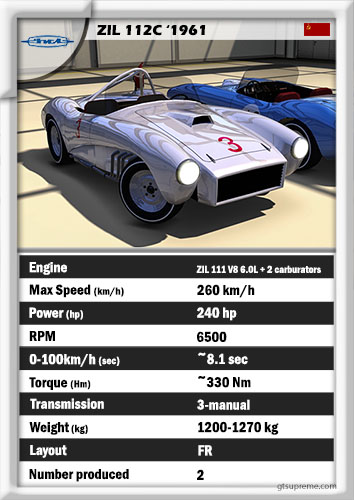 ZIL 112C '1961 – USSR roadster (+Assetto Corsa mod)