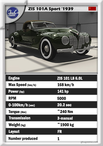 ZIS 101A Sport' 1939 – pre-war beauty (+Assetto Corsa mod)