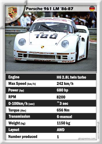 Porsche 961 LM '86-87 – beautiful experiment + (Assetto Corsa car download)